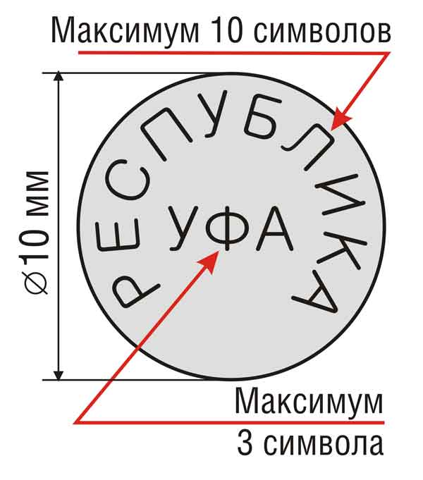 ПРИМЕР РАСПОЛОЖЕНИЯ СИМВОЛОВ НА 10-ММ ПЛОМБИРАТОРЕ